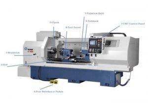 Máy tiện CNC là gì? cấu tạo, nguyên lý hoạt động máy tiện CNC